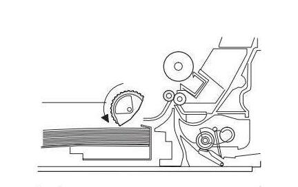 复印机分页器.jpg